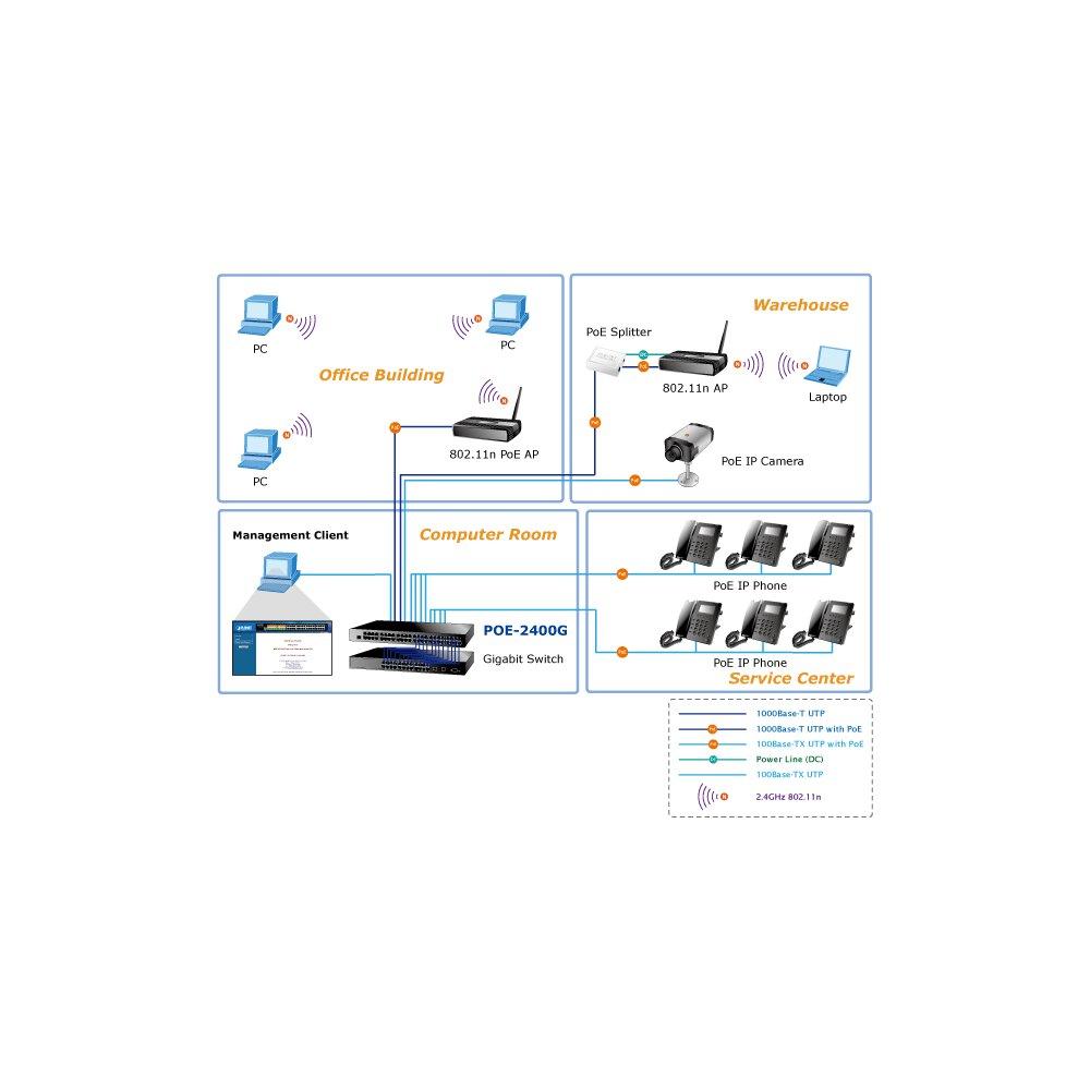Ethernet Wiring Diagram Poe