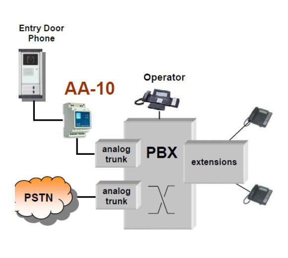 Tema AA-10 Universal Doorphone PBX (FXS) Interface Connection to an Analog Trunk Interface, fits with all for existing Door Entry System