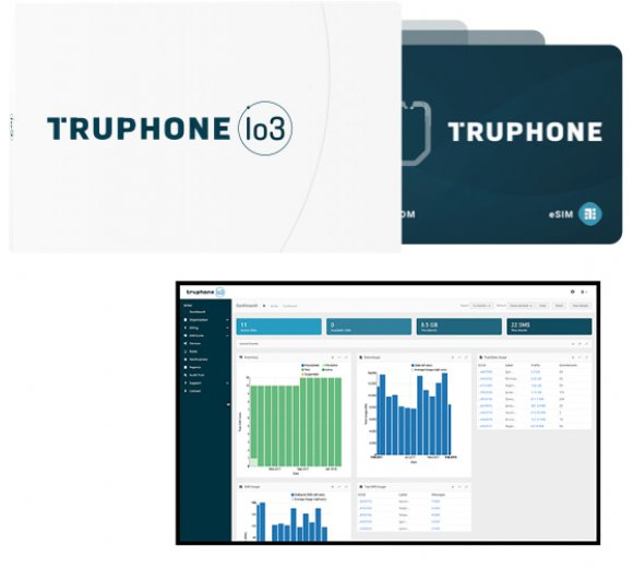 Teltonika: TRUPHONE TruSIMcard Io3 SIM PREPAID Connectivity with 400 MB 5 years period (territory: all EU countries + Switzerland, Norway), Data monitoring, SIM Card management, Support 24/7, History Analysis