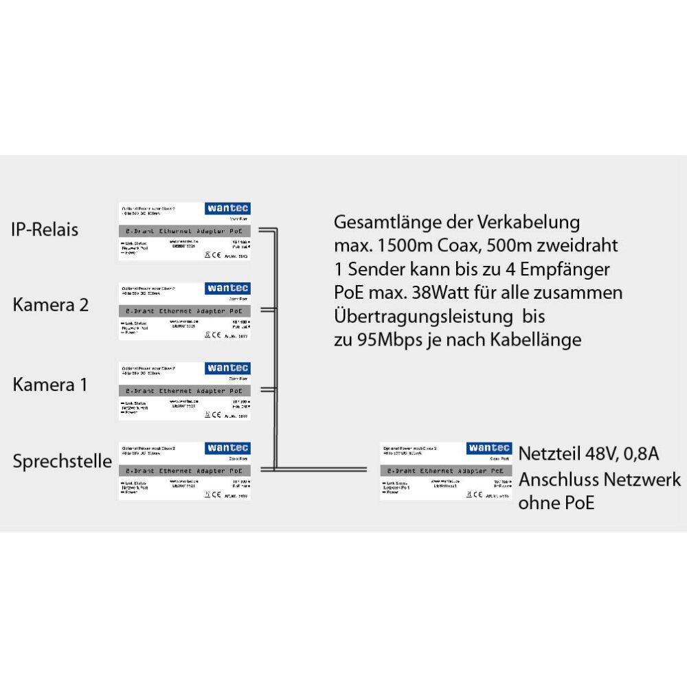 Tolle 220 Draht Zu 110 Verkabelung Galerie - Elektrische ...