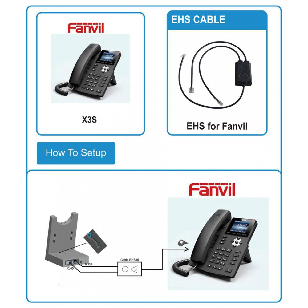 Fanvil Ehs Headset Adapter For Jabra Jabra Pro 920 Pro 9450 Pro 94 30 10