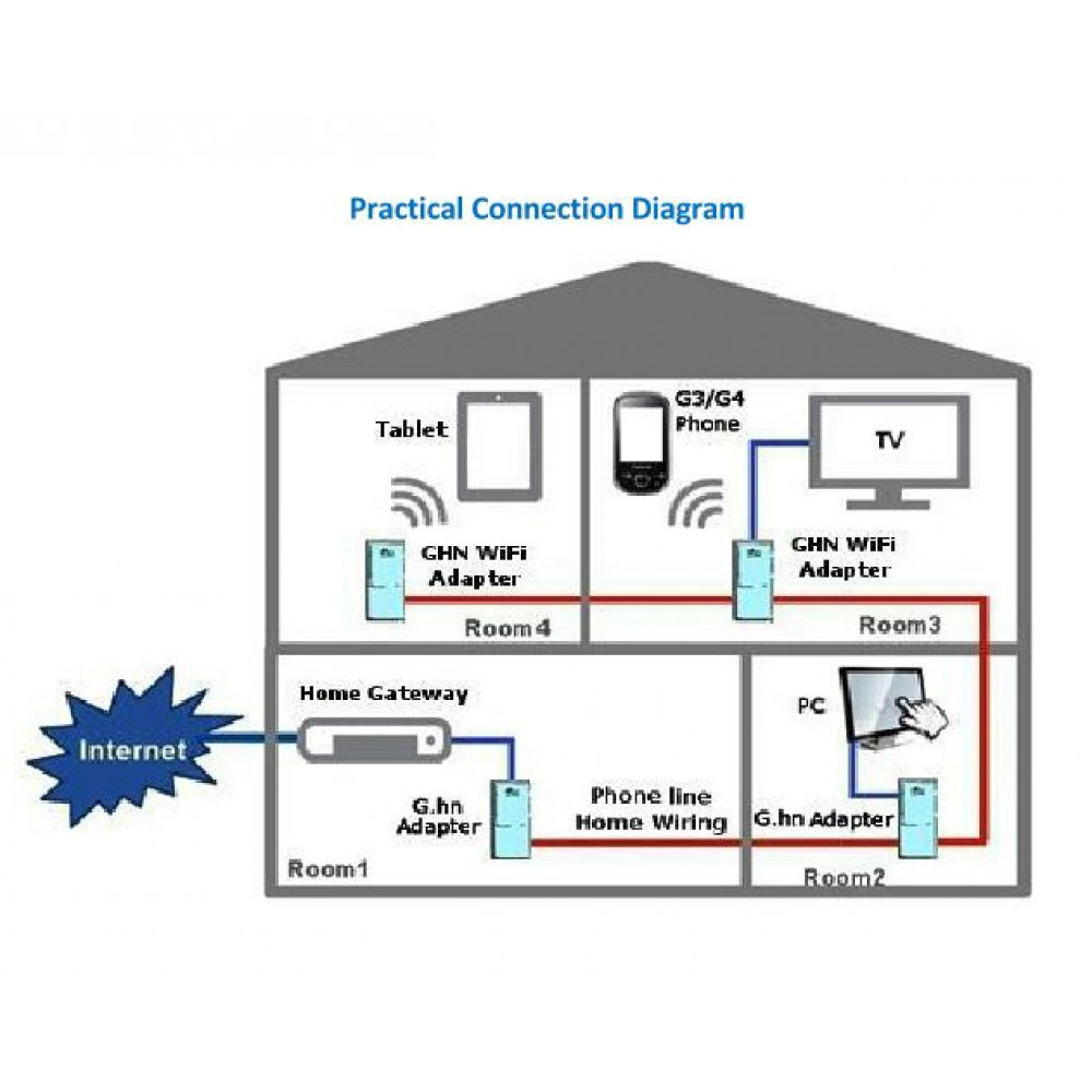 VoIPdistri.com - Voice over IP Distribution Company on dimensions wiring diagram, apple wiring diagram, router wiring diagram, networking wiring diagram, pci express wiring diagram, switches wiring diagram, fast wiring diagram, wifi wiring diagram, general wiring diagram, ethernet wiring diagram, satellite wiring diagram, metro wiring diagram, panasonic wiring diagram, power jack wiring diagram, modem wiring diagram, toshiba wiring diagram, firewall wiring diagram, msi wiring diagram, software wiring diagram, asus wiring diagram,